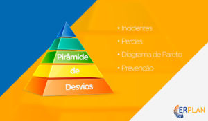 Pirâmide de Desvios