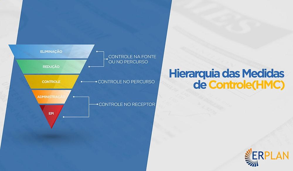 Hierarquia das Medidas de Controle - HMC